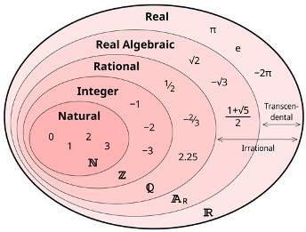 Math - Google+