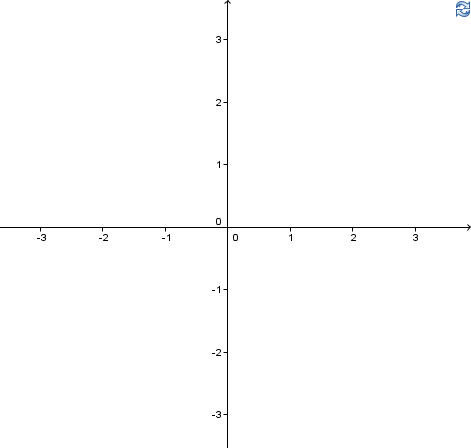 Step By Step Guide To Graph A Quadratic Function