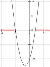 x^2 + 3x - 10 > 0