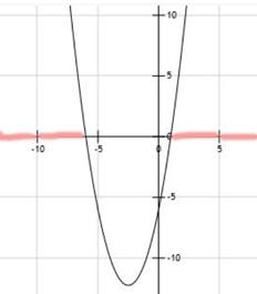 x^2 + 5x - 6 \geq 0