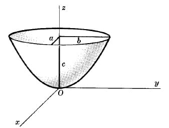 Wood flooring detail drawing besides Science Beaker Coloring Sketch Templates moreover Revolver Cylinder Diagram furthermore Petrol Engine Diagram besides How To Find Equations Of Tangent Lines Practice Problems. on animated cylinder
