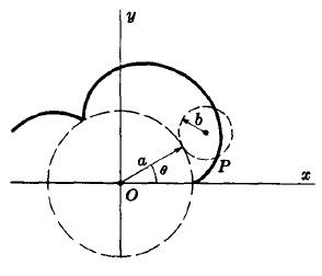 Plane Curves - Lemniscate, Cycloid, Hypocycloid, Catenary