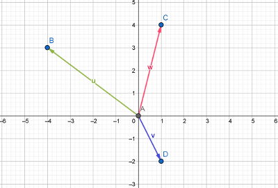 Vectors: Problems with Solutions
