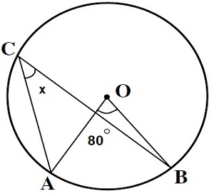 What is the measure of the angle x?