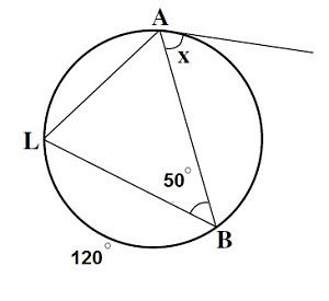 What is the value of angle x?