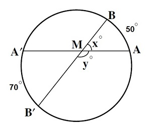 What is the value of the angle y?
