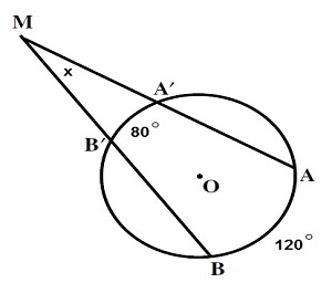 What is the value of the angle x?