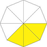 What percentage of the shape is yellow?